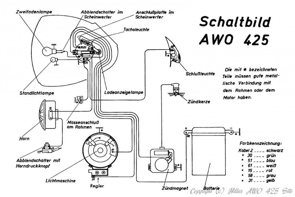 Schaltpläne AWO 425 Touren – Hille\'s AWO 425 Site