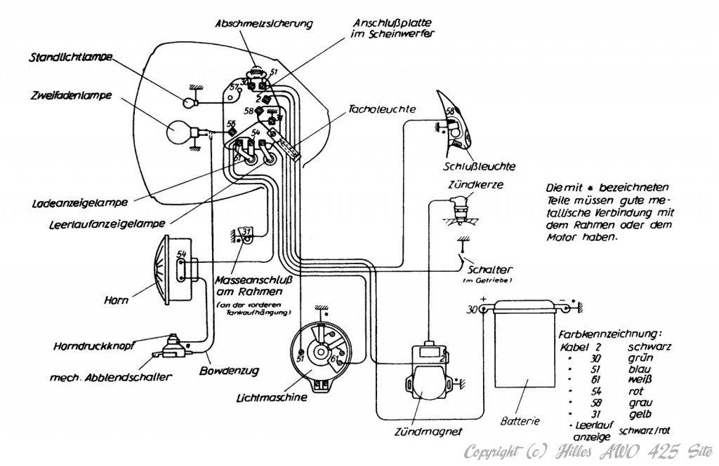 Ziemlich H4 9003 Scheinwerfer Schaltplan Fotos - Elektrische ...