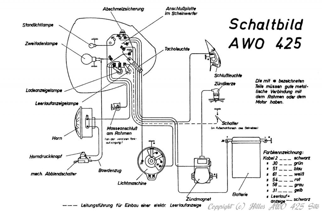 Honeywell Ra89a1074 Wiring Diagram furthermore Krpa 11dg 24 Wiring Diagram also System Boiler Layout moreover Krpa 11dg 24 Wiring Diagram together with 61lb9 Wire Boilermate Wh41l Water Heater Type R845a. on honeywell ra832a wiring diagram